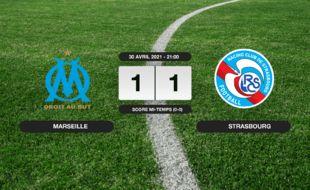 OM - RC Strasbourg: Match nul entre l'OM et le RC Strasbourg (1-1)