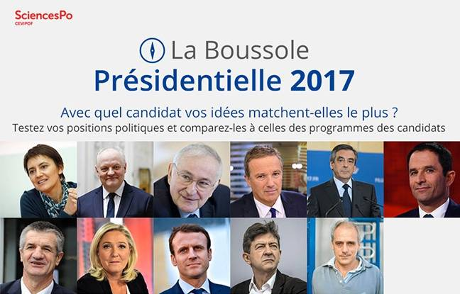 La boussole présidentielle 2017 développée par le Cevipof en partenariat avec «20 Minutes»