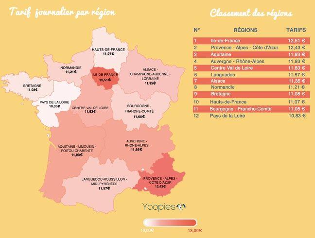 Carte des tarifs journaliers par région pour la garde à domicile d'animaux. La moyenne en France s'élève à 11,85 euros/jour.