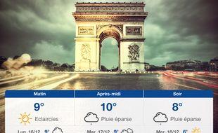 Météo Paris: Prévisions du dimanche 15 décembre 2019