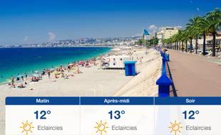 Météo Nice: Prévisions du mercredi 25 novembre 2020