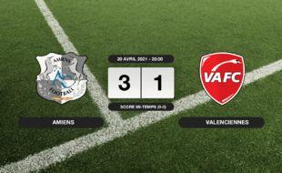 Ligue 2, 34ème journée: Amiens s'impose à domicile 3-1 contre le VAFC