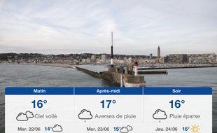 Météo Le Havre: Prévisions du lundi 21 juin 2021