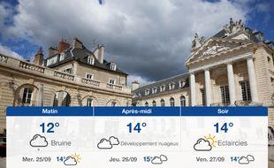Météo Dijon: Prévisions du mardi 24 septembre 2019