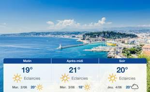 Météo Nice: Prévisions du lundi 1 juin 2020