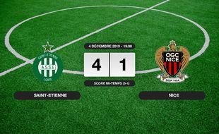 Ligue 1, 16ème journée: L'ASSE bat l'OGC Nice 4-1 à domicile