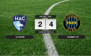 Ligue 2, 36ème journée: Le FC Chambly bat le HAC 2-4 au Stade Océane