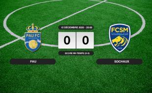 Ligue 2, 9ème journée: Match nul entre Pau et Sochaux sur le score de 0-0