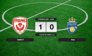 Ligue 2, 24ème journée: Nancy vainqueur de Pau 1 à 0 au stade Marcel-Picot