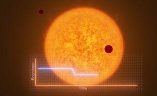 Une nouvelle lune découverte en dehors de notre système solaire.