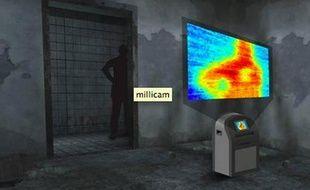 Millicam en action