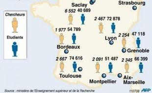 Le panorama des grandes universités françaises de demain comprendra trois pôles en Ile-de-France et sept en province, mais aucun dans le nord ni en Bretagne, selon le choix établi dans le cadre du Plan Campus pour créer des universités de taille mondiale.