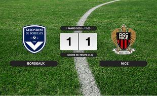 Bordeaux - OGC Nice: Match nul entre Bordeaux et l'OGC Nice (1-1)