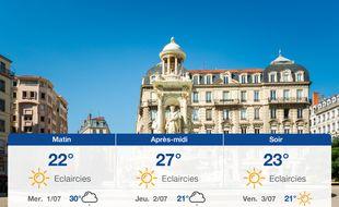 Météo Lyon: Prévisions du mardi 30 juin 2020