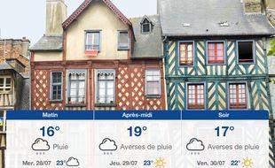 Météo Rennes: Prévisions du mardi 27 juillet 2021