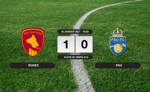 Ligue 2, 20ème journée: 1-0 pour Rodez contre Pau au stade Paul-Lignon