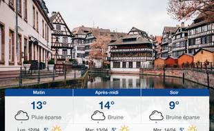 Météo Strasbourg: Prévisions du dimanche 11 avril 2021