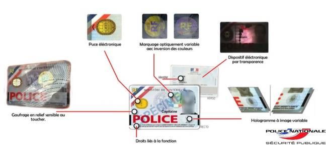 La vraie carte de police.