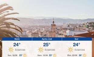 Météo Nice: Prévisions du jeudi 17 juin 2021