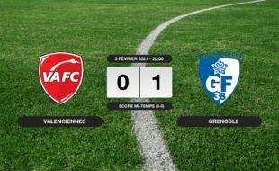 Ligue 2, 24ème journée: Succès 0-1 de Grenoble face au VAFC