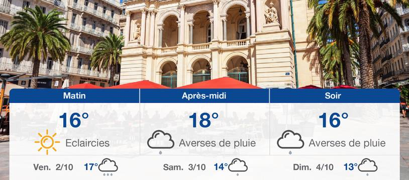 Météo Toulon: Prévisions du jeudi 1 octobre 2020