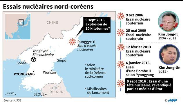 Infographie : Les essais nucléaires de la Corée du Nord.