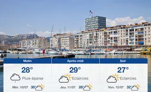Météo Toulon: Prévisions du mardi 9 juillet 2019