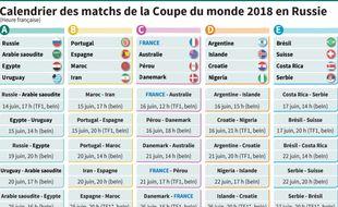 Calendrier coupe du monde 2018 t l charger - Tableau phase finale coupe du monde 2014 ...