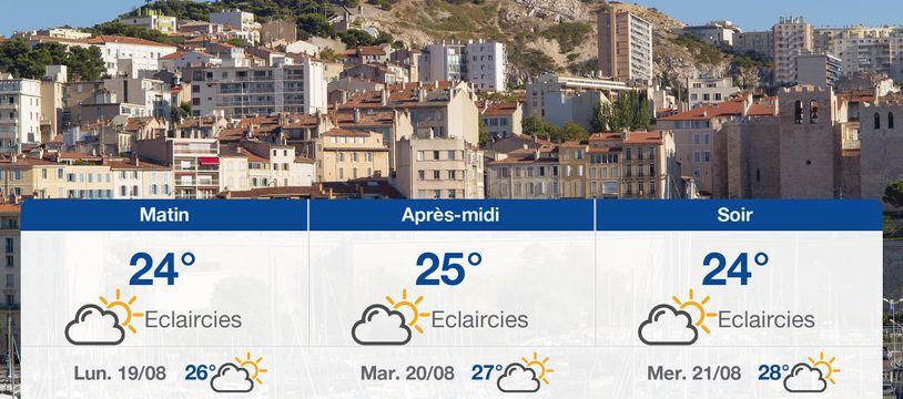 Météo Marseille: Prévisions du dimanche 18 août 2019