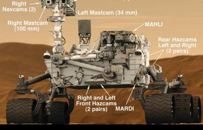 Schéma du robot Curiosity.