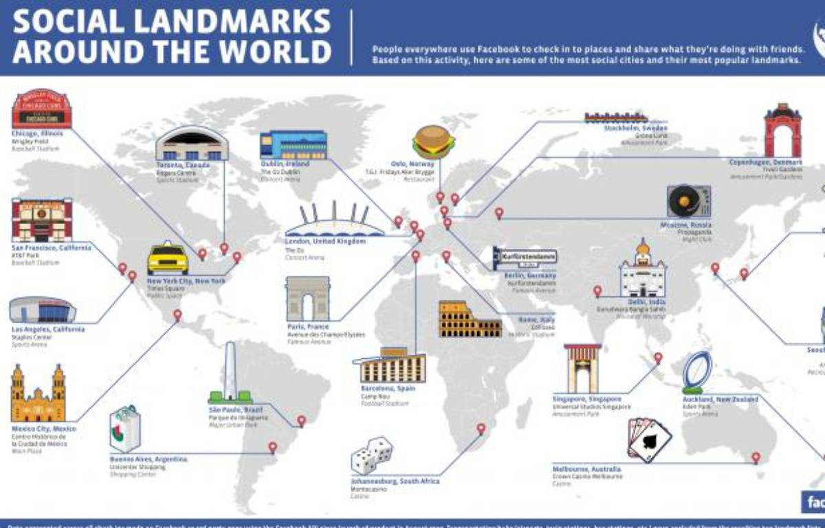 Facebook a analysé l'occurence des«check-in» dans 25 villes du monde. – Facebook