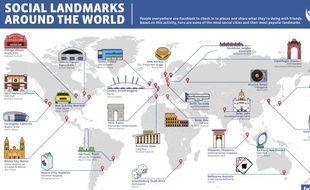 Facebook a analysé l'occurence des«check-in» dans 25 villes du monde.