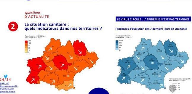 Les chiffres de l'ARS Occitanie, en date du 7 décembre 2020.