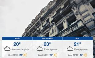 Météo Montpellier: Prévisions du mardi 22 septembre 2020