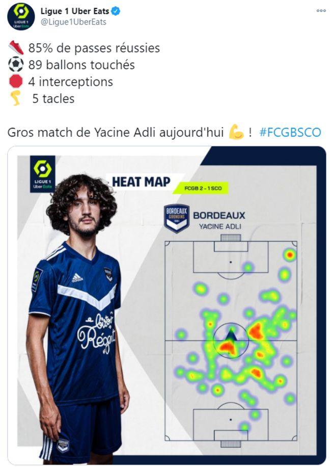 Le match de Yacine Adli face à Angers.