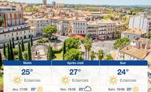 Météo Montpellier: Prévisions du mercredi 16 juin 2021