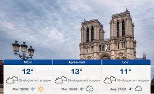Météo Paris: Prévisions du lundi 24 février 2020