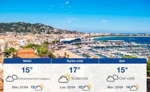 Météo Cannes: Prévisions du samedi 20 avril 2019