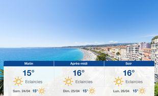 Météo Nice: Prévisions du vendredi 23 avril 2021