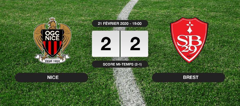 OGC Nice - Stade Brestois: L'OGC Nice et le Stade Brestois font match nul 2-2