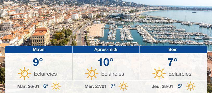 Météo Cannes: Prévisions du lundi 25 janvier 2021