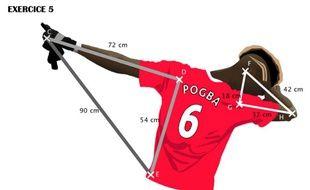 Le problème de maths de Claire sur Paul Pogba