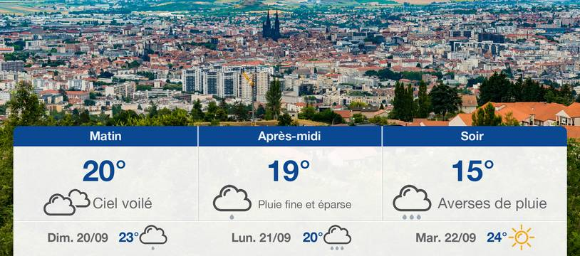 Météo Clermont-Ferrand: Prévisions du samedi 19 septembre 2020