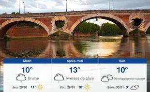 Météo Toulouse: Prévisions du mercredi 27 janvier 2021