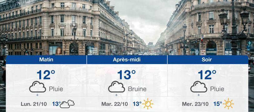 Météo Paris: Prévisions du dimanche 20 octobre 2019