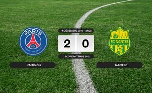 Ligue 1, 16ème journée: Le PSG s'impose à domicile 2-0 contre le FC Nantes
