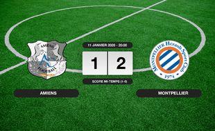 Amiens - Montpellier: 1-2 pour Montpellier contre Amiens au stade de la Licorne