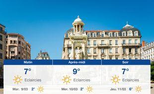 Météo Lyon: Prévisions du lundi 8 mars 2021