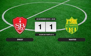 Ligue 1, 14ème journée: Le Stade Brestois et le FC Nantes font match nul 1-1