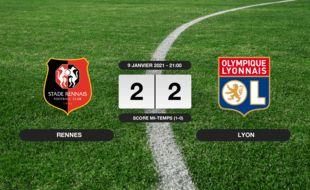 Stade Rennais - OL: Le Stade Rennais et l'OL font match nul 2-2
